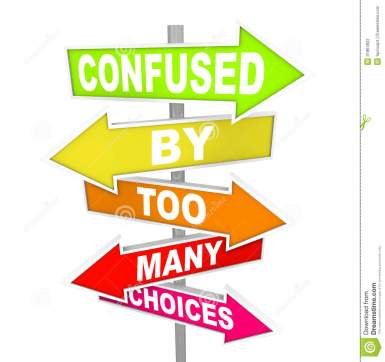 confused-too-many-choices-arrow-street-signs-several-colorful-words-illustrating-paralysis-immobility-you-can-31864922